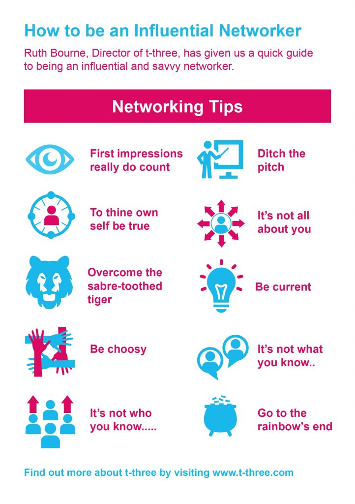 Asprie HRBP networking tips